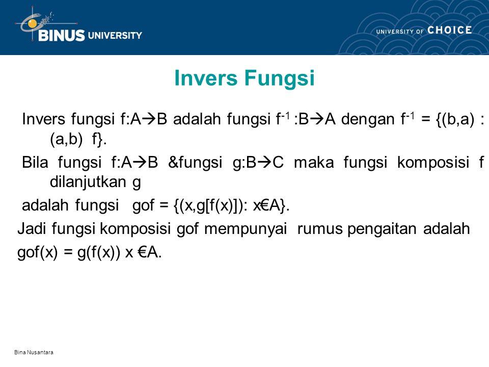 Bina Nusantara Jenis jenis Fungsi (3) Fungsi Irasional : Fungsi yang variabelnya berada di dalam tanda akar sering disebut fungsi irasional. Contoh fu