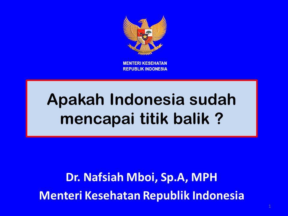 Apakah Indonesia sudah mencapai titik balik ? Dr. Nafsiah Mboi, Sp.A, MPH Menteri Kesehatan Republik Indonesia 1 MENTERI KESEHATAN REPUBLIK INDONESIA