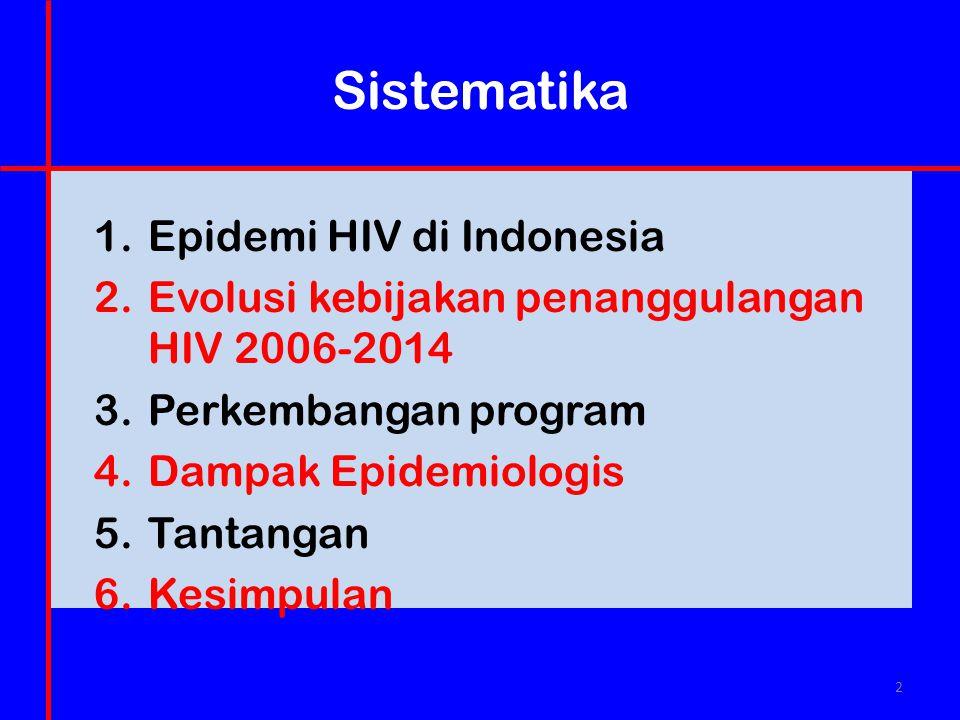 Perkembangan layanan - ARV Pelayanan Dukungan Pengobatan (PDP/CST) 2006 2013 Jml fasyankes Rumah Sakit 75 398 Puskesmas 0 15 Pasien baru 2.753 22.600 Msh pakai ARV 4.552 39.418 Anggaran ARV 100% LN 90% Ind.