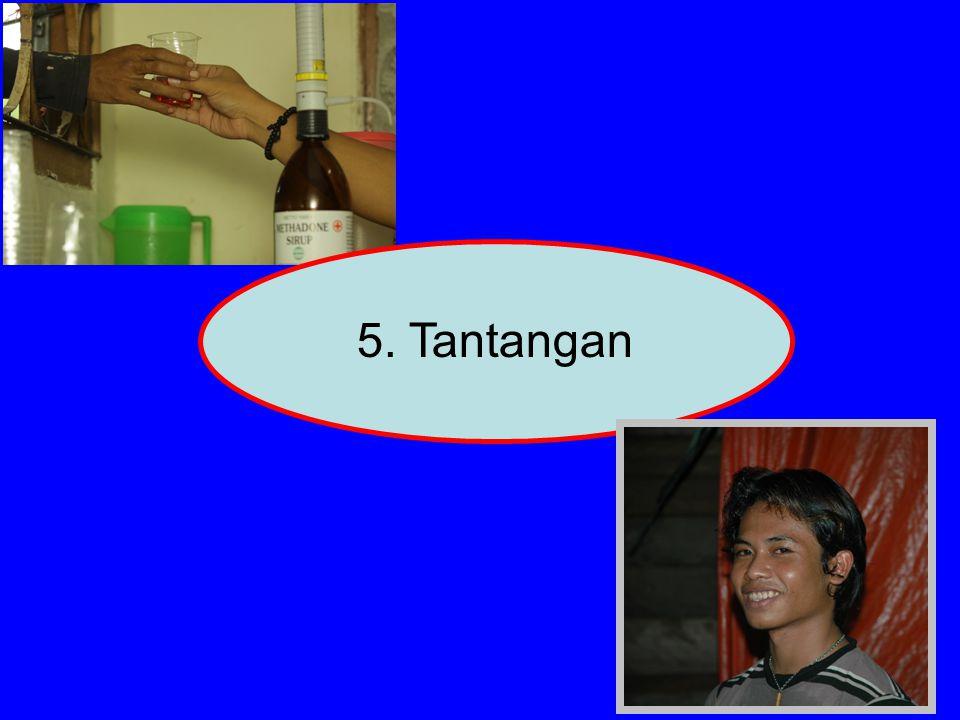 5. Tantangan 22