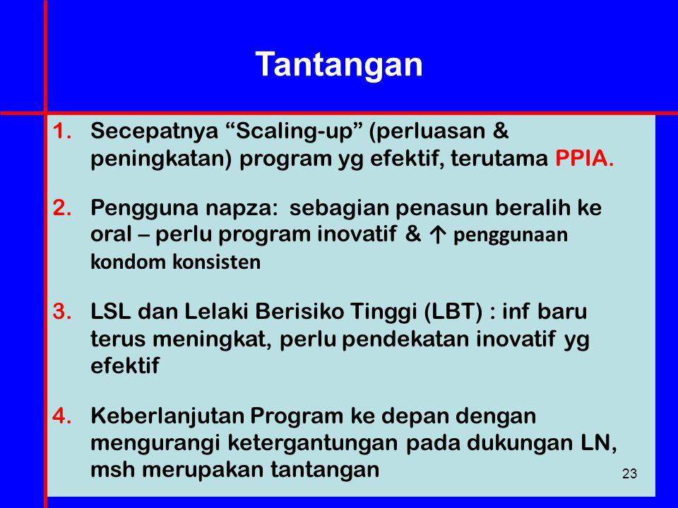 """Tantangan 1.Secepatnya """"Scaling-up"""" (perluasan & peningkatan) program yg efektif, terutama PPIA. 2.Pengguna napza: sebagian penasun beralih ke oral –"""