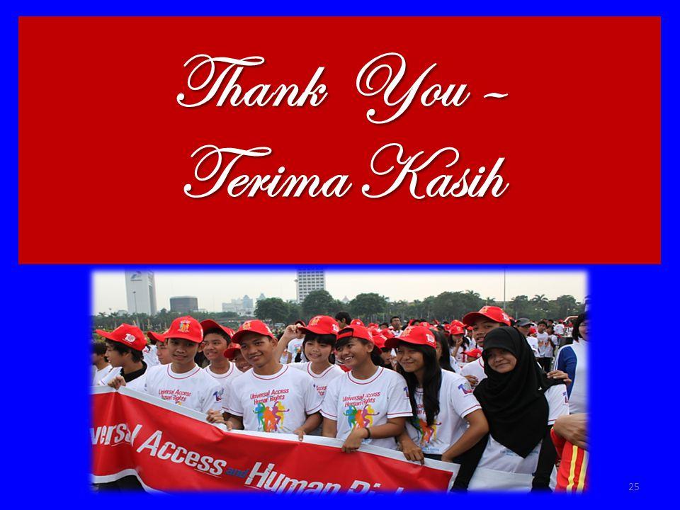 Thank You – Terima Kasih 25
