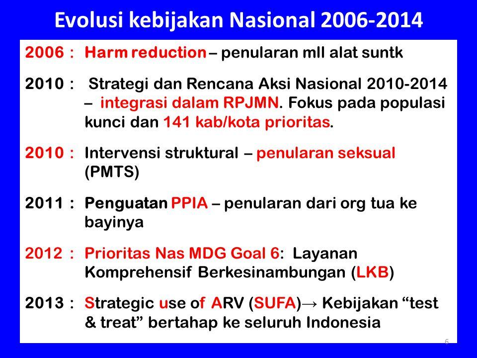 Evolusi kebijakan Nasional 2006-2014 2006: Harm reduction – penularan mll alat suntk 2010: Strategi dan Rencana Aksi Nasional 2010-2014 – integrasi da