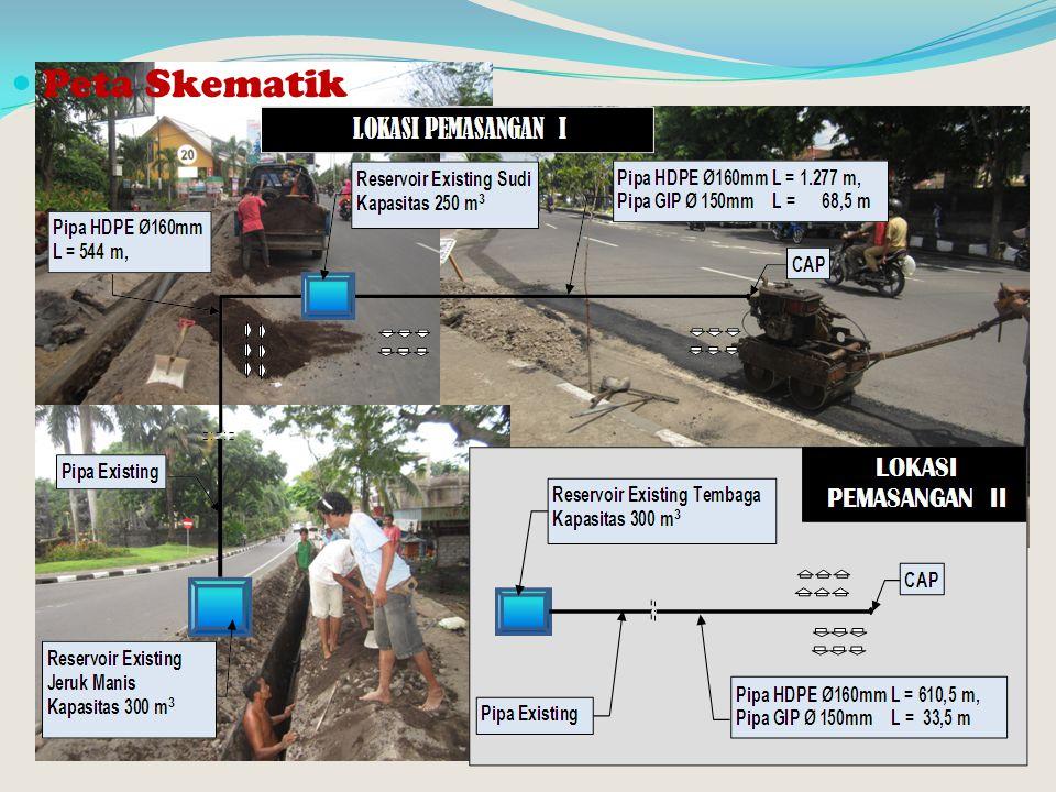 Rencana pengembangan Pada tahun 2013 telah terpasang jalur pipa distribusi serta jembatan pipa sepanjang 3000 m dengan target tahun 2013 SR yang terpasang adalah 60 SR, sedangkan pada tahun 2014 PDAM Karangasem berencana menambah jalur pipa distribusi baru yaitu dari jalan Pesagi, Diponogoro dan jalur Sudirman, dimana target SR dikembangkan menjadi 200 SR.