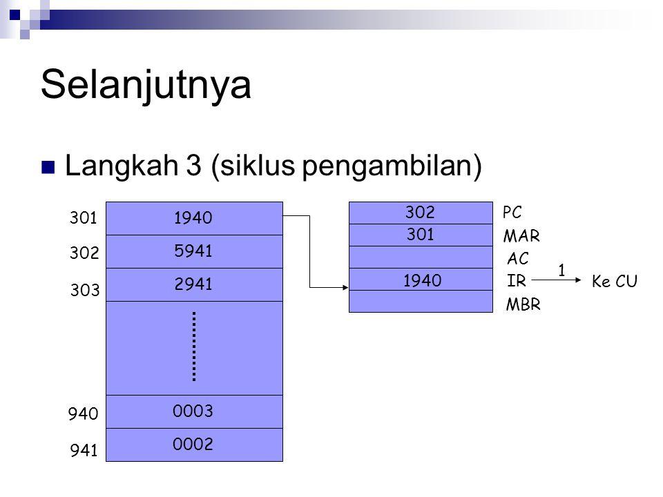 Selanjutnya Langkah 3 (siklus pengambilan) 1940 5941 2941 0002 0003 301 302 303 940 941 302 301 PC MAR AC IR MBR 1940 1 Ke CU