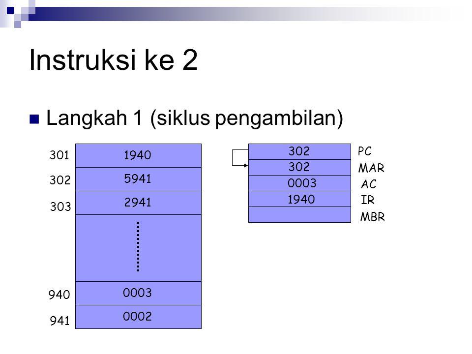 Instruksi ke 2 Langkah 1 (siklus pengambilan) 1940 5941 2941 0002 0003 301 302 303 940 941 302 PC MAR AC IR MBR 0003 1940