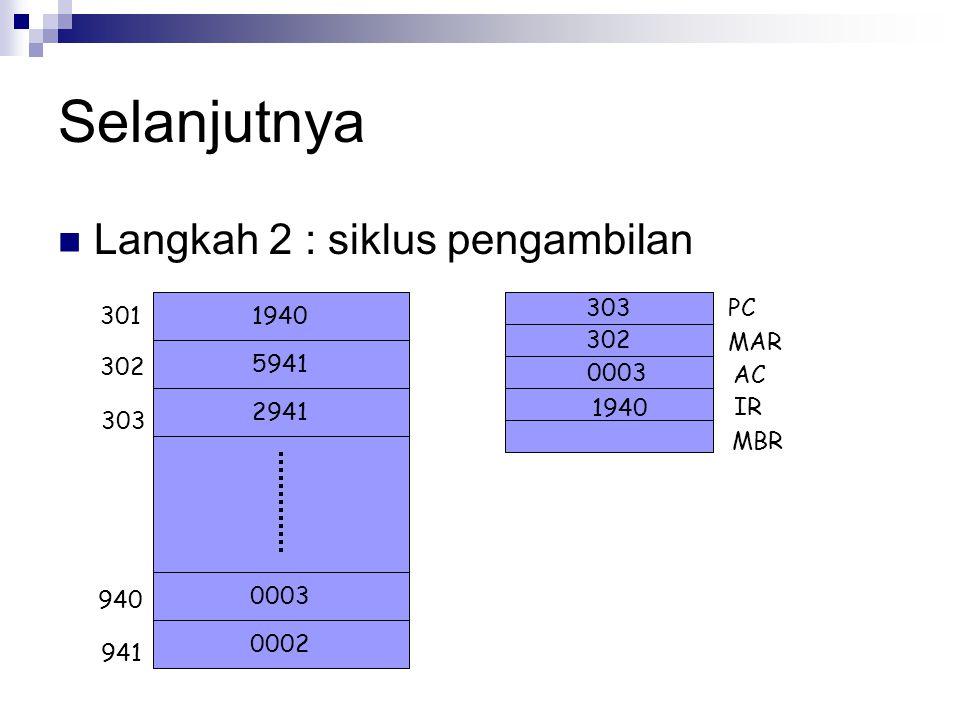 Selanjutnya Langkah 2 : siklus pengambilan 1940 5941 2941 0002 0003 301 302 303 940 941 303 302 PC MAR AC IR MBR 0003 1940