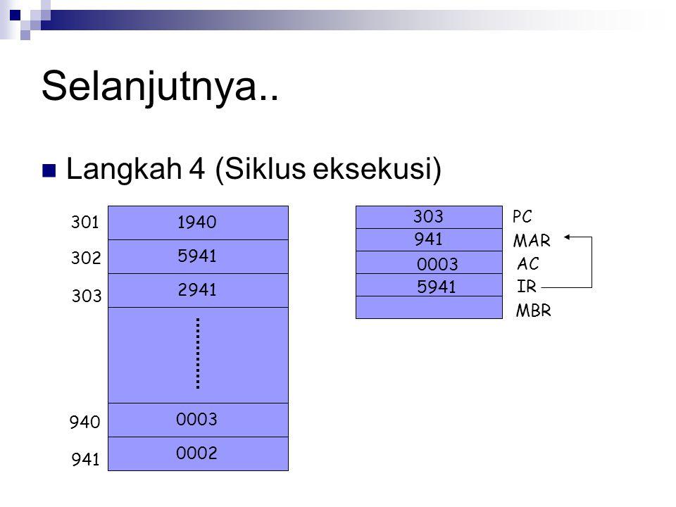 Selanjutnya.. Langkah 4 (Siklus eksekusi) 1940 5941 2941 0002 0003 301 302 303 940 941 303 941 PC MAR AC IR MBR 0003 5941
