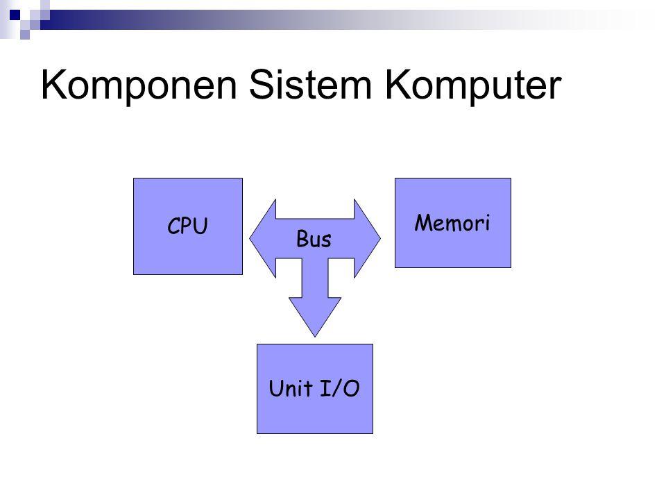 Komponen Sistem Komputer CPU Memori Unit I/O Bus