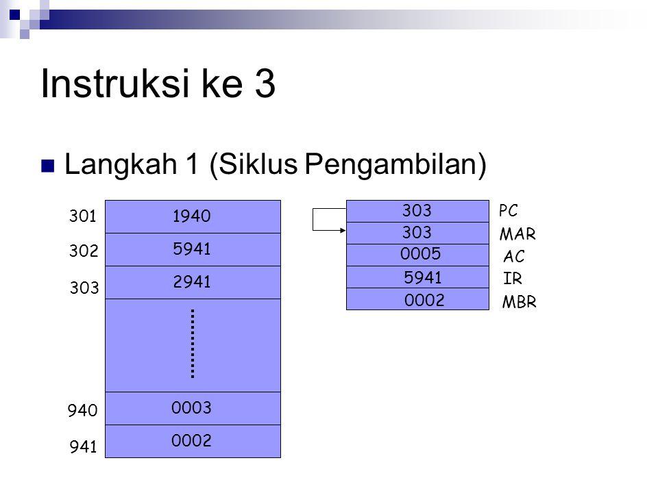 Instruksi ke 3 Langkah 1 (Siklus Pengambilan) 1940 5941 2941 0002 0003 301 302 303 940 941 303 PC MAR AC IR MBR 0005 5941 0002