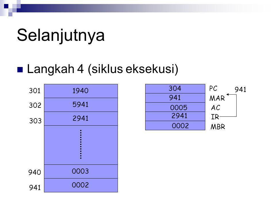 Selanjutnya Langkah 4 (siklus eksekusi) 1940 5941 2941 0002 0003 301 302 303 940 941 304 941 PC MAR AC IR MBR 0005 2941 0002 941