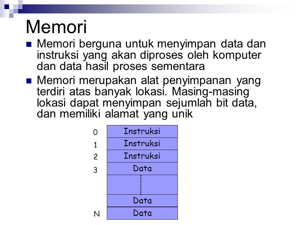 Memori Memori berguna untuk menyimpan data dan instruksi yang akan diproses oleh komputer dan data hasil proses sementara Memori merupakan alat penyim