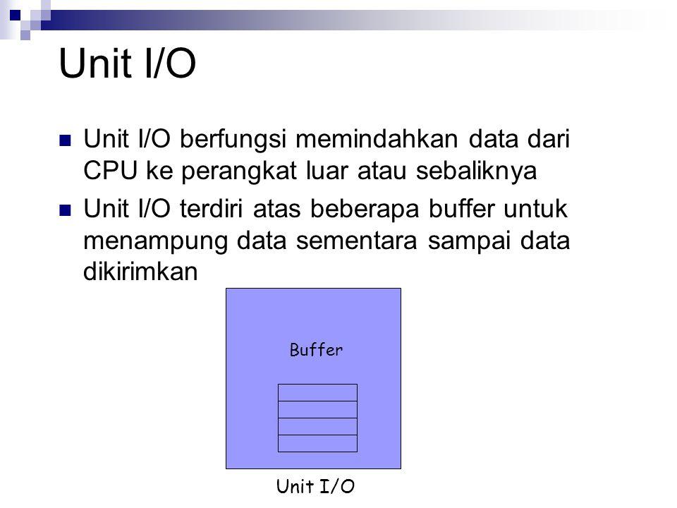 Unit I/O Unit I/O berfungsi memindahkan data dari CPU ke perangkat luar atau sebaliknya Unit I/O terdiri atas beberapa buffer untuk menampung data sem