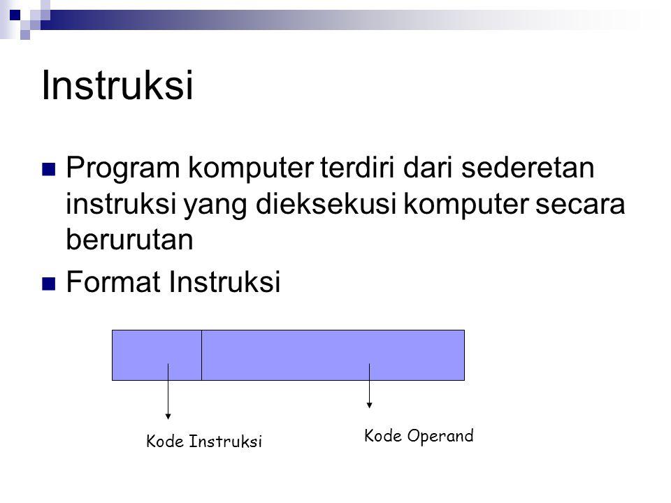 Instruksi Program komputer terdiri dari sederetan instruksi yang dieksekusi komputer secara berurutan Format Instruksi Kode Instruksi Kode Operand