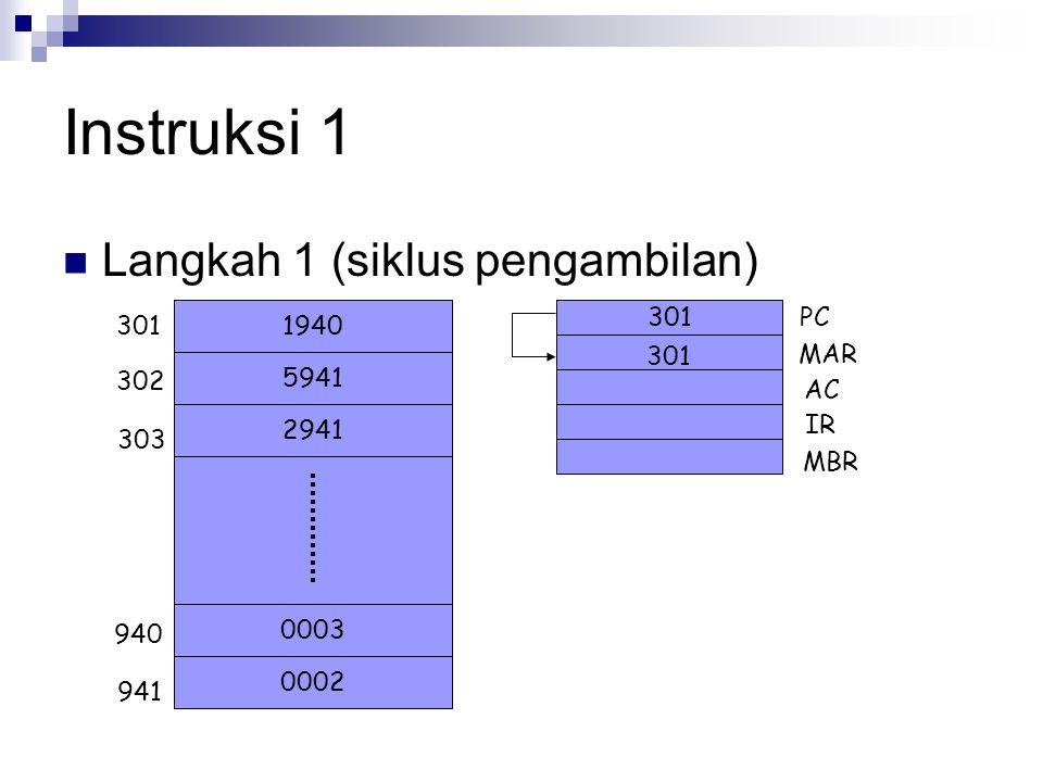 Instruksi 1 Langkah 1 (siklus pengambilan) 1940 5941 2941 0002 0003 301 302 303 940 941 301 PC MAR AC IR MBR 301