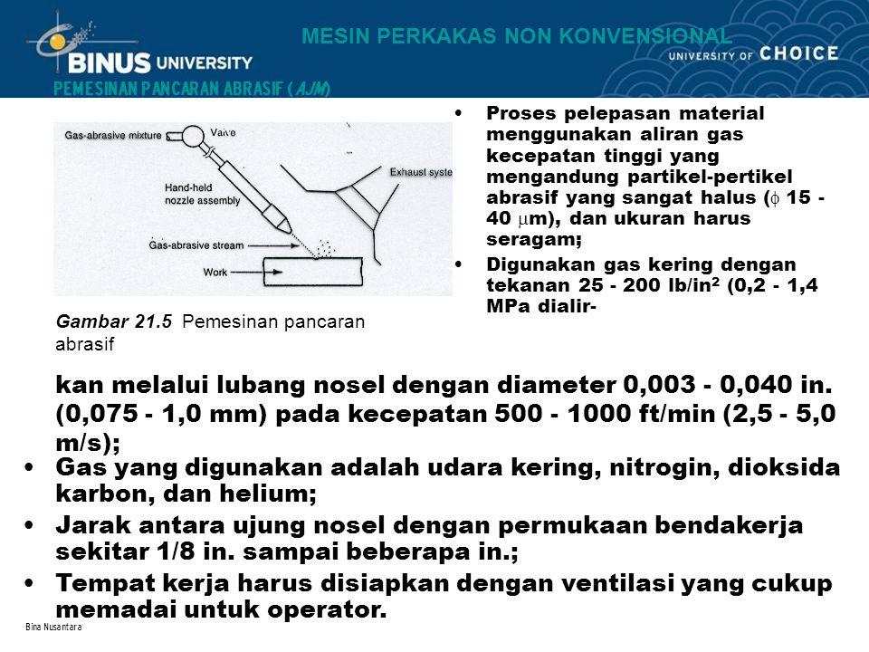 Bina Nusantara PEMESINAN PANCARAN ABRASIF (AJM) Gambar 21.5 Pemesinan pancaran abrasif Proses pelepasan material menggunakan aliran gas kecepatan ting