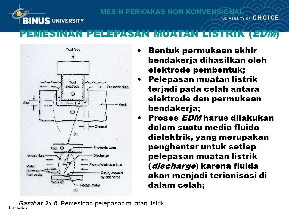 Bina Nusantara PEMESINAN PELEPASAN MUATAN LISTRIK (EDM) Bentuk permukaan akhir bendakerja dihasilkan oleh elektrode pembentuk; Pelepasan muatan listri