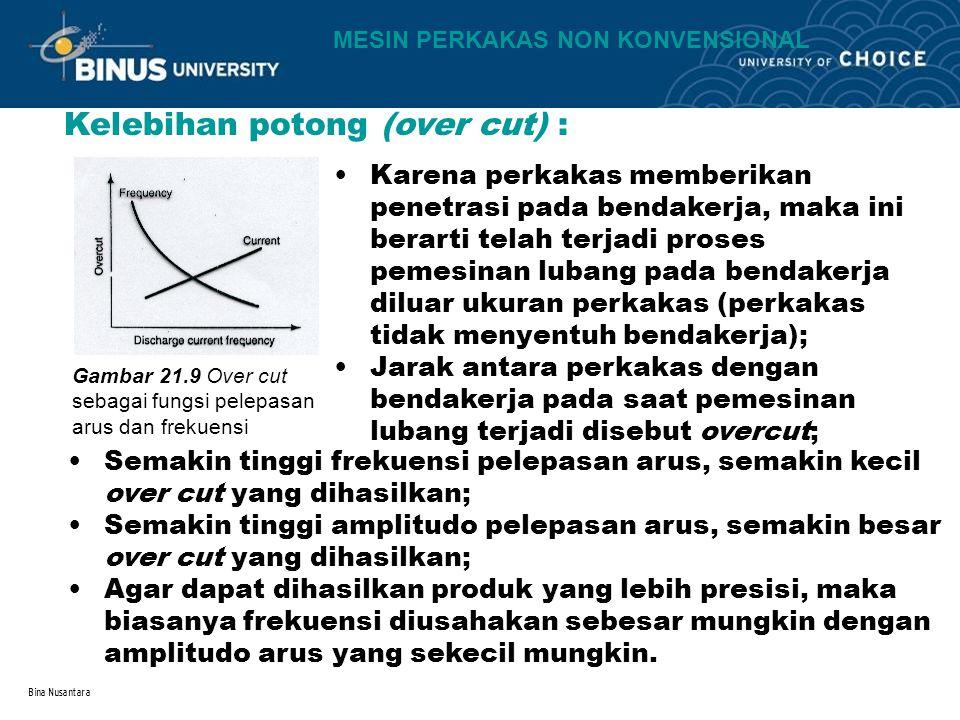 Bina Nusantara Gambar 21.9 Over cut sebagai fungsi pelepasan arus dan frekuensi Kelebihan potong (over cut) : Karena perkakas memberikan penetrasi pad