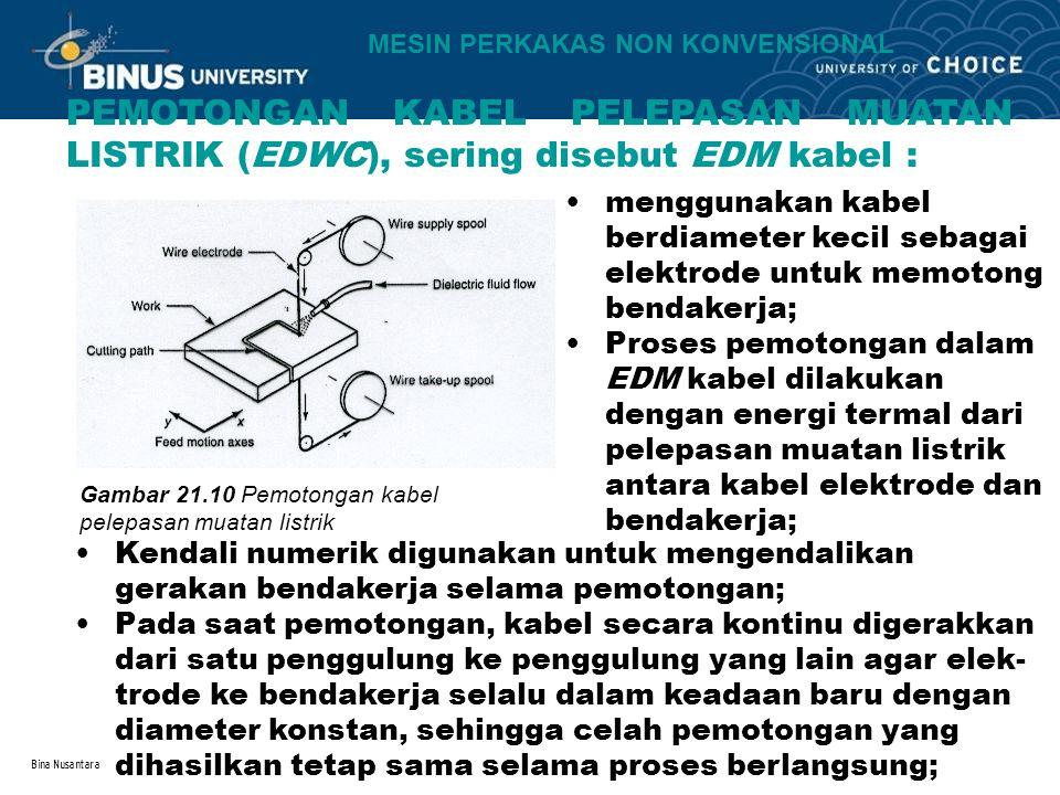Bina Nusantara PEMOTONGAN KABEL PELEPASAN MUATAN LISTRIK (EDWC), sering disebut EDM kabel : Gambar 21.10 Pemotongan kabel pelepasan muatan listrik men