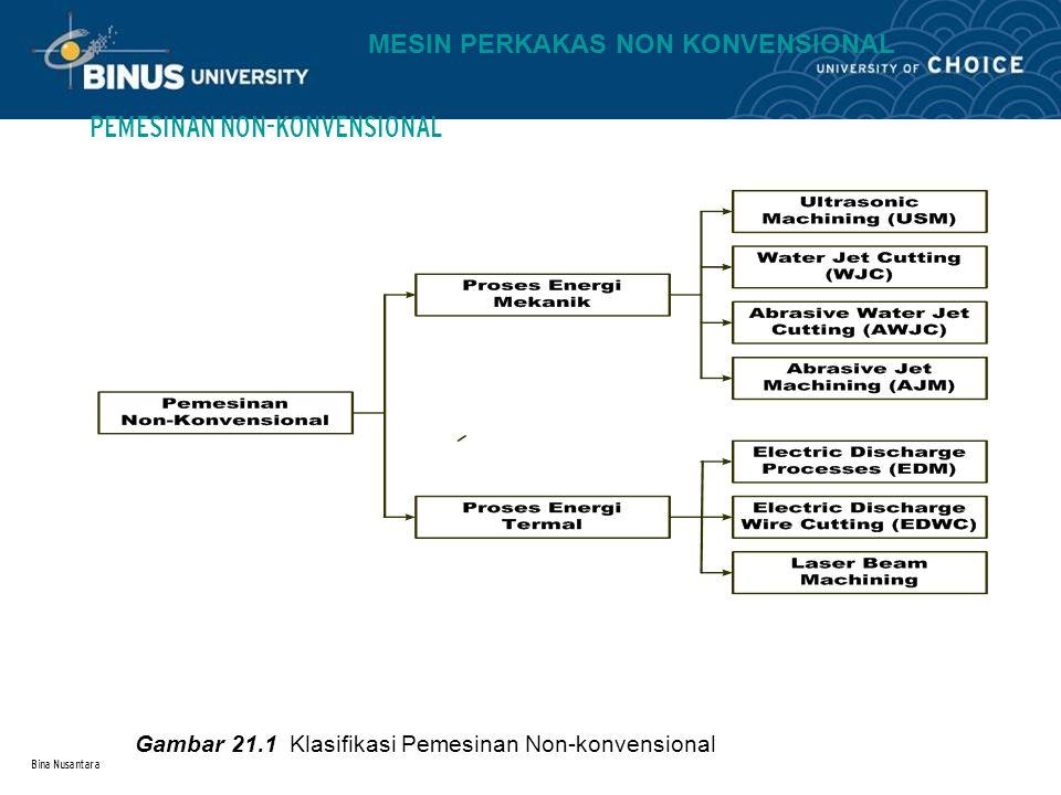 Bina Nusantara Gambar 21.1 Klasifikasi Pemesinan Non-konvensional PEMESINAN NON-KONVENSIONAL MESIN PERKAKAS NON KONVENSIONAL