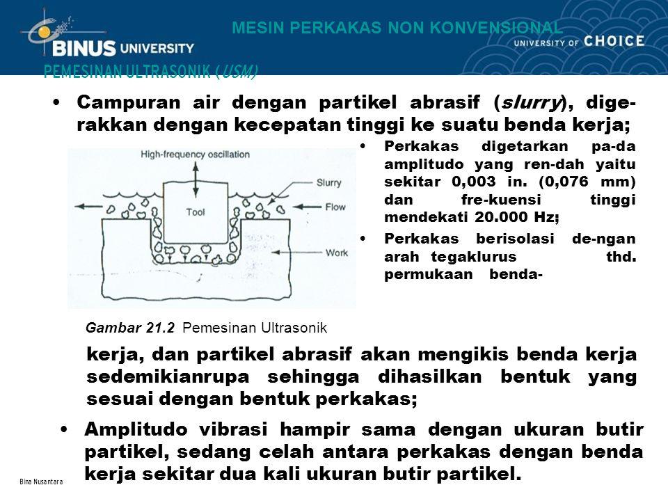 Bina Nusantara PEMESINAN ULTRASONIK (USM) Gambar 21.2 Pemesinan Ultrasonik Campuran air dengan partikel abrasif (slurry), dige- rakkan dengan kecepata