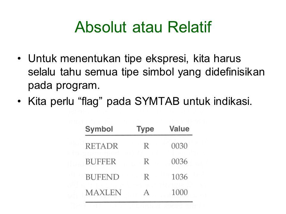 Absolut atau Relatif Untuk menentukan tipe ekspresi, kita harus selalu tahu semua tipe simbol yang didefinisikan pada program.