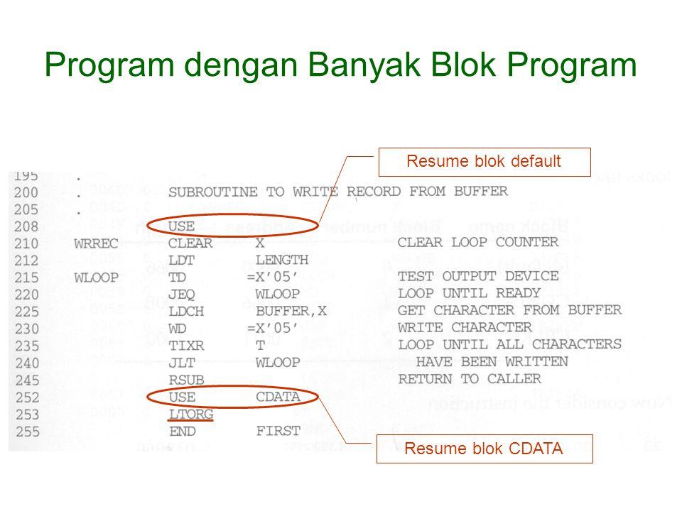 Resume blok default Resume blok CDATA