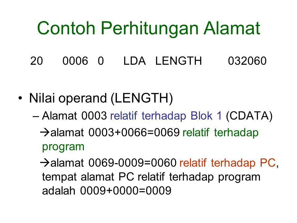 Contoh Perhitungan Alamat 20 0006 0 LDA LENGTH 032060 Nilai operand (LENGTH) –Alamat 0003 relatif terhadap Blok 1 (CDATA)  alamat 0003+0066=0069 relatif terhadap program  alamat 0069-0009=0060 relatif terhadap PC, tempat alamat PC relatif terhadap program adalah 0009+0000=0009