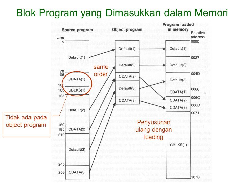 Blok Program yang Dimasukkan dalam Memori same order Penyusunan ulang dengan loading Tidak ada pada object program