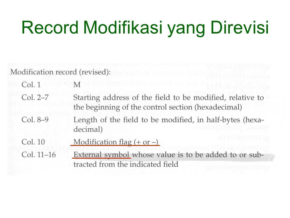 Record Modifikasi yang Direvisi