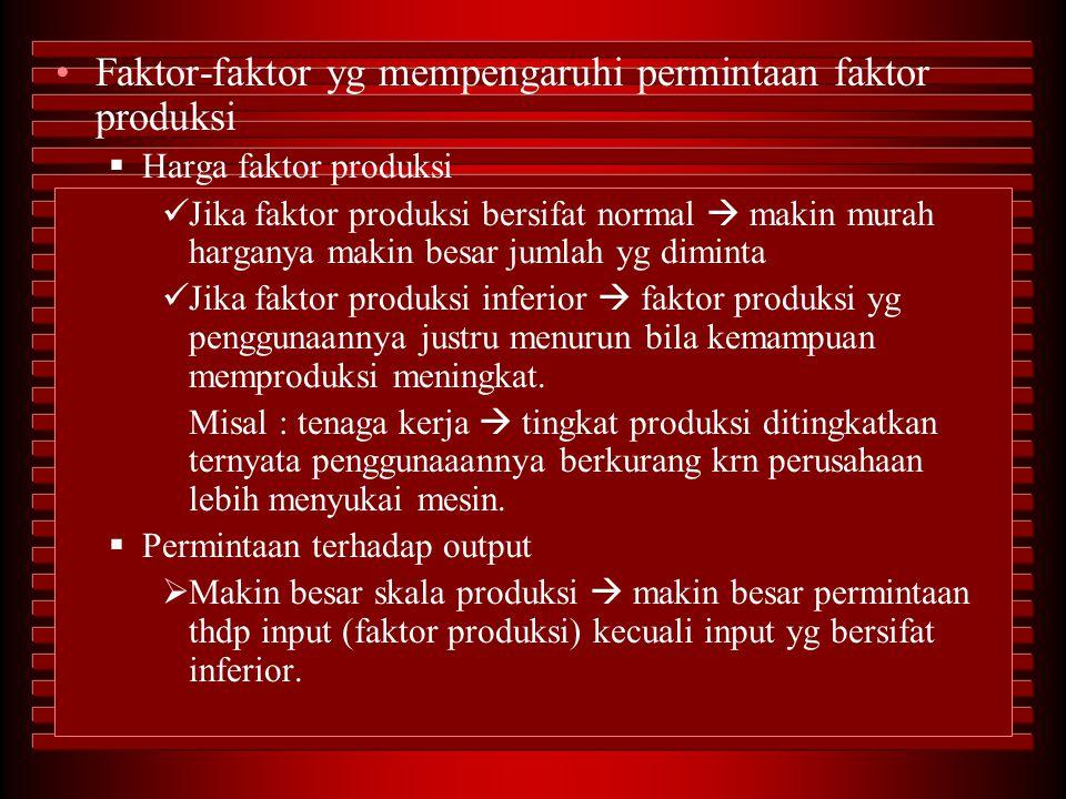 Faktor-faktor yg mempengaruhi permintaan faktor produksi  Harga faktor produksi Jika faktor produksi bersifat normal  makin murah harganya makin bes