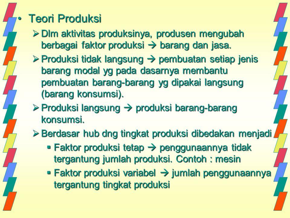Teori ProduksiTeori Produksi  Dlm aktivitas produksinya, produsen mengubah berbagai faktor produksi  barang dan jasa.  Produksi tidak langsung  pe