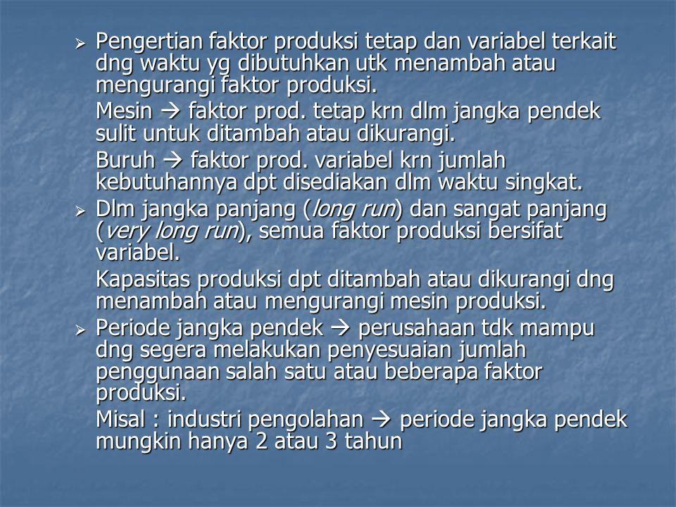  Pengertian faktor produksi tetap dan variabel terkait dng waktu yg dibutuhkan utk menambah atau mengurangi faktor produksi. Mesin  faktor prod. tet