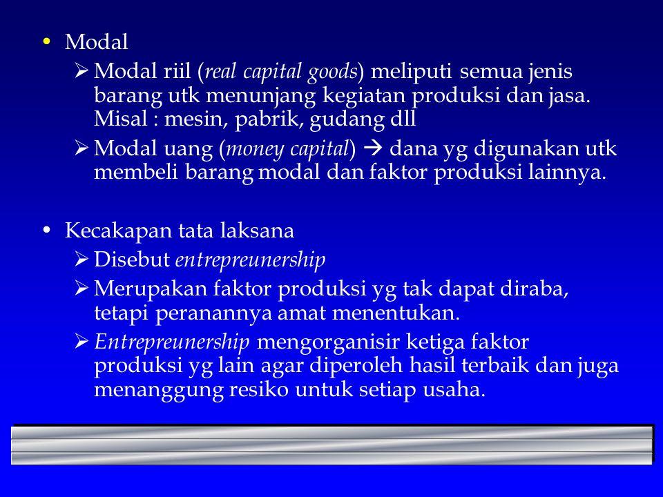 Modal  Modal riil ( real capital goods ) meliputi semua jenis barang utk menunjang kegiatan produksi dan jasa. Misal : mesin, pabrik, gudang dll  Mo