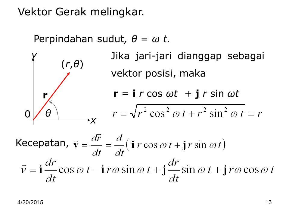 4/20/201513 Vektor Gerak melingkar. Perpindahan sudut, θ = ω t. Jika jari-jari dianggap sebagai vektor posisi, maka r = i r cos ωt + j r sin ωt Kecepa