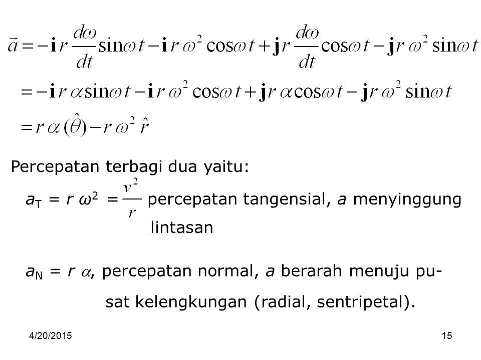 4/20/201515 Percepatan terbagi dua yaitu: a T = r ω 2 = percepatan tangensial, a menyinggung lintasan a N = r , percepatan normal, a berarah menuju p