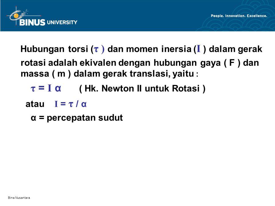 Bina Nusantara Hubungan torsi ( τ ) dan momen inersia ( I ) dalam gerak rotasi adalah ekivalen dengan hubungan gaya ( F ) dan massa ( m ) dalam gerak translasi, yaitu : τ = I α ( Hk.