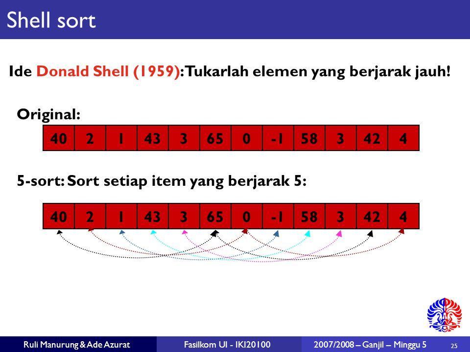 25 Ruli Manurung & Ade AzuratFasilkom UI - IKI201002007/2008 – Ganjil – Minggu 5 4021433650583424 Original: 5-sort: Sort setiap item yang berjarak 5: