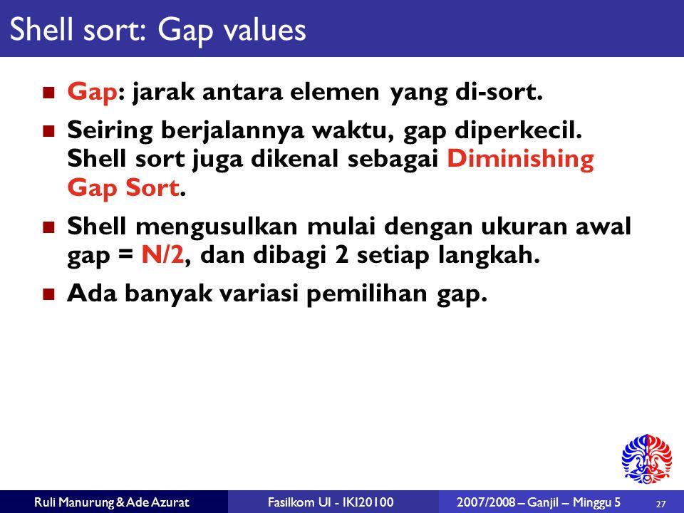 27 Ruli Manurung & Ade AzuratFasilkom UI - IKI201002007/2008 – Ganjil – Minggu 5 Shell sort: Gap values Gap: jarak antara elemen yang di-sort.