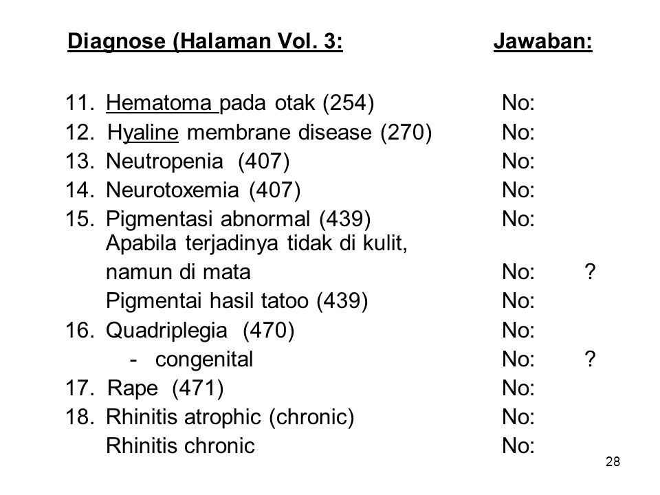 28 Diagnose (Halaman Vol.3: Jawaban: 11.Hematoma pada otak (254)No: 12.