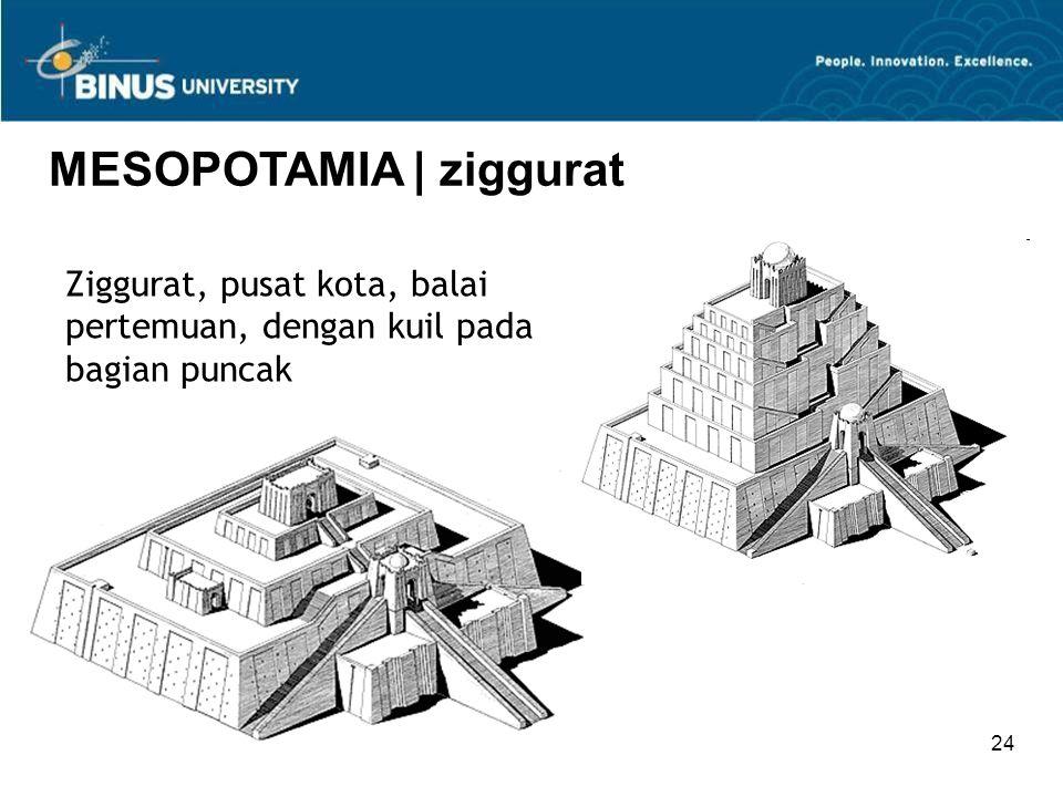 Ziggurat merupakan menjadi pusat tata kota suku-suku bangsa di Mesopotamia sejak Summeria berkuasa. Pada puncaknya terdapat kuil. Bangunan ini difungs