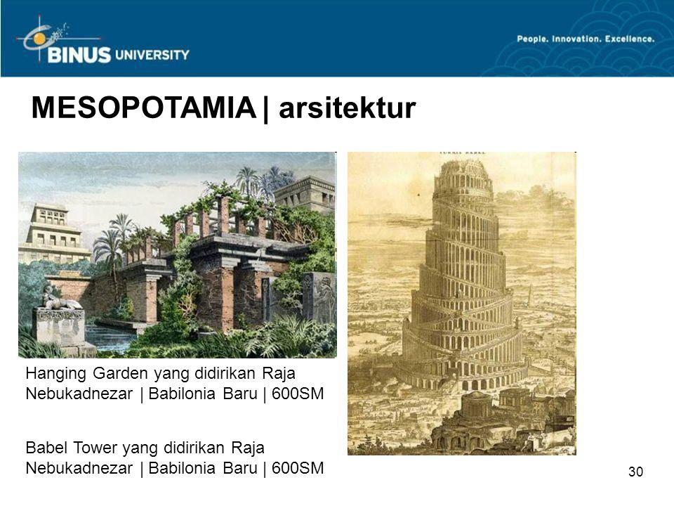 29 Kursi Kerajaan Assyria www.gutenberg.org/files/12254/12254-h/12254-h.htm MESOPOTAMIA | furniture
