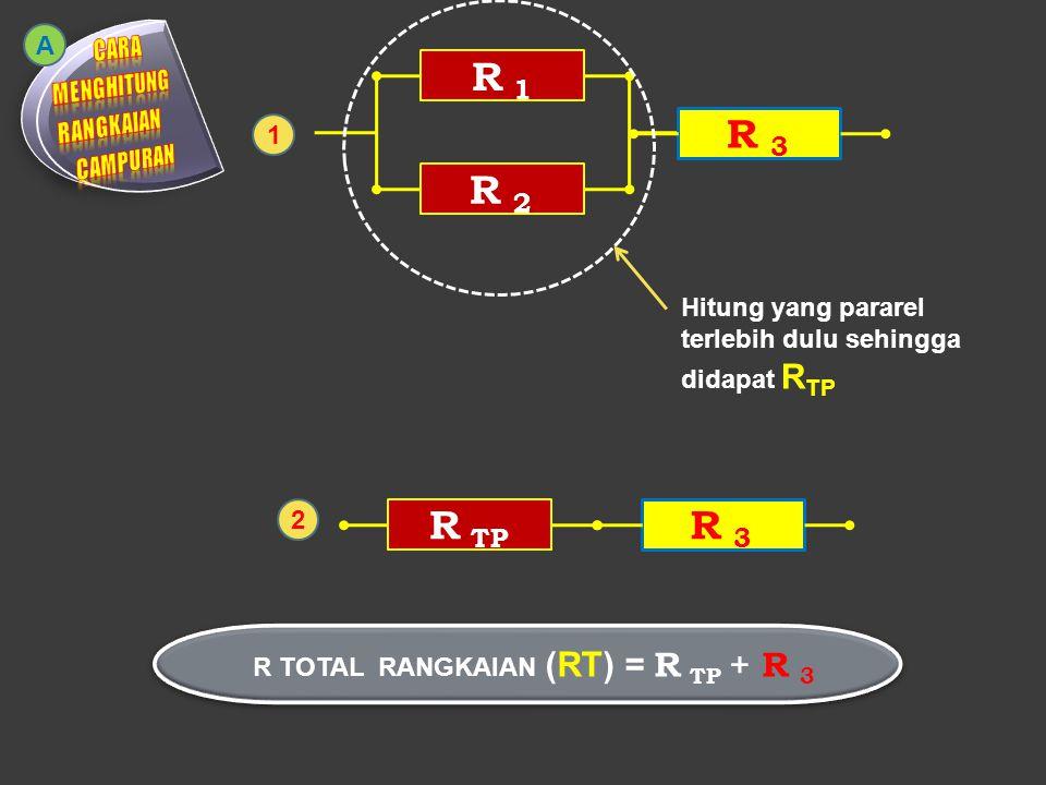 R 1 = 4ΩR 2 = 4Ω R 3 = 6Ω R TP R3R3 R TOTAL RANGKAIAN (RT) = 8 Ω 1 2 A 1/R TP = 1/R 1 + 1/R 2 1/R TP = 1/4 + 1/4 1/R TP = 2/4 2 R TP = 4 R TP = 4 / 2 = 2Ω 2 6 3