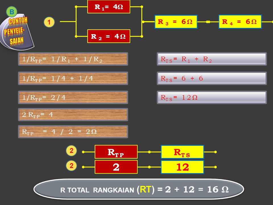 R 1 = 4ΩR 2 = 4Ω R 3 = 6Ω 2 12 R TOTAL RANGKAIAN (RT) = 2 + 12 = 16 Ω 1 2 B 1/R TP = 1/R 1 + 1/R 2 1/R TP = 1/4 + 1/4 1/R TP = 2/4 2 R TP = 4 R TP = 4