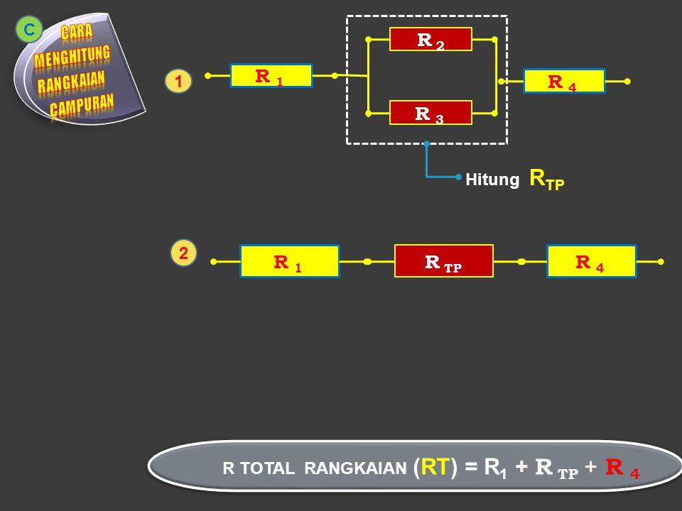 R 2 = 4ΩR 3 = 8Ω R 4 = 6Ω R TP R4R4 R TOTAL RANGKAIAN (RT) = 8 + 2,6 + 6 =16,6 Ω 1 2 C 1/R TP = 1/R 2 + 1/R 3 1/R TP = 1/4 + 1/8 1/R TP = 3/8 3 R TP = 8 R TP = 8 / 3 = 2,6 Ω 2,6 6 3 R 1 = 8ΩR1R1 8