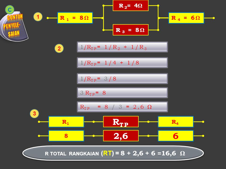 R 2 = 4ΩR 3 = 8Ω R 4 = 6Ω R TP R4R4 R TOTAL RANGKAIAN (RT) = 8 + 2,6 + 6 =16,6 Ω 1 2 C 1/R TP = 1/R 2 + 1/R 3 1/R TP = 1/4 + 1/8 1/R TP = 3/8 3 R TP =