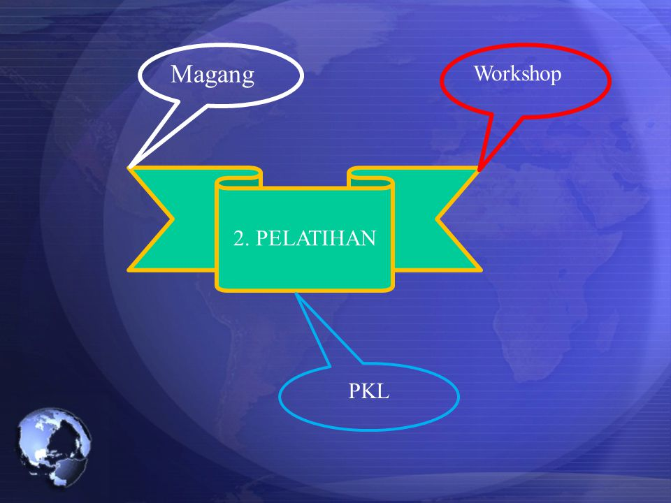 2. PELATIHAN Workshop Magang PKL