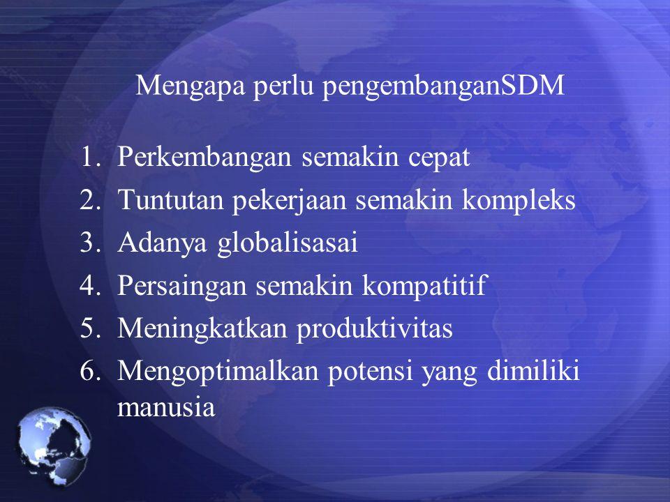 Mengapa perlu pengembanganSDM 1.Perkembangan semakin cepat 2.Tuntutan pekerjaan semakin kompleks 3.Adanya globalisasai 4.Persaingan semakin kompatitif 5.Meningkatkan produktivitas 6.Mengoptimalkan potensi yang dimiliki manusia
