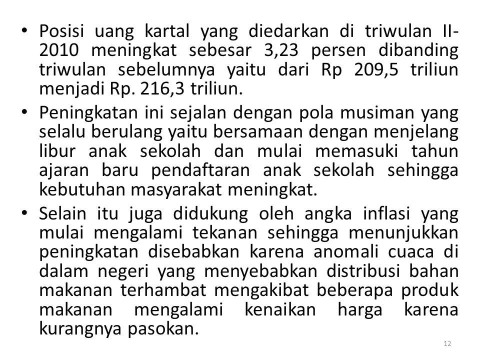 Posisi uang kartal yang diedarkan di triwulan II- 2010 meningkat sebesar 3,23 persen dibanding triwulan sebelumnya yaitu dari Rp 209,5 triliun menjadi