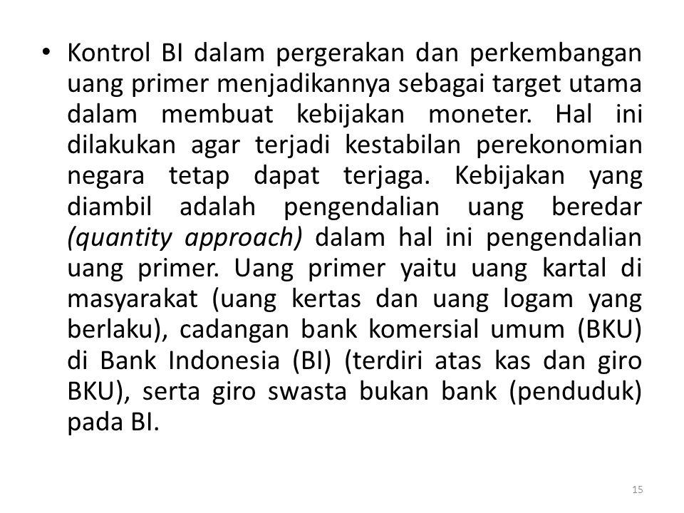Kontrol BI dalam pergerakan dan perkembangan uang primer menjadikannya sebagai target utama dalam membuat kebijakan moneter. Hal ini dilakukan agar te